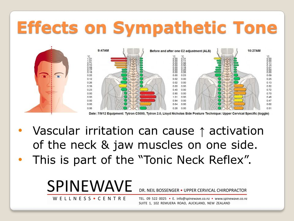 Effects on Sympathetic Tone