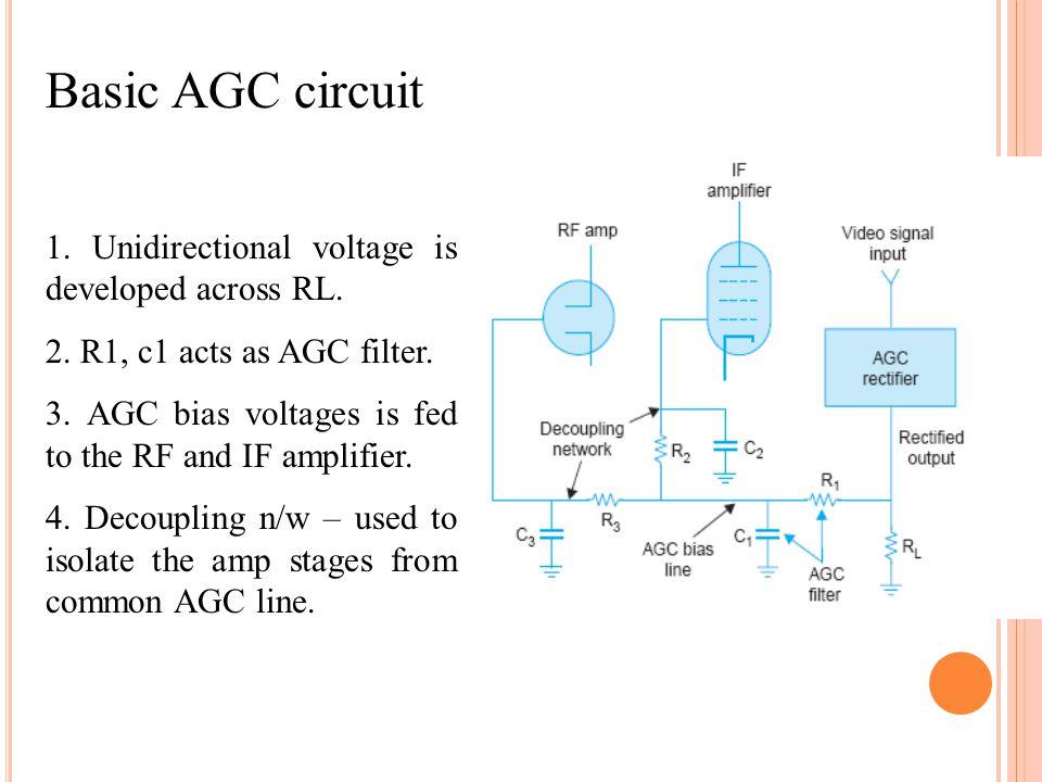 Basic AGC circuit 1. Unidirectional voltage is developed across RL.