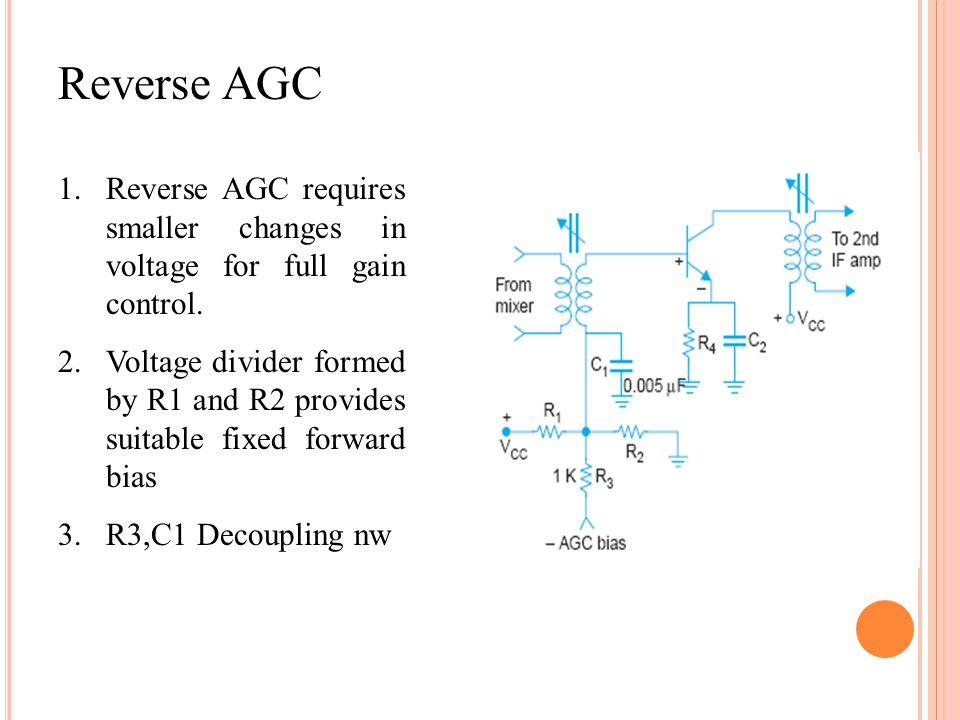 Reverse AGC Reverse AGC requires smaller changes in voltage for full gain control.
