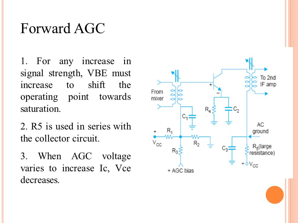 Forward AGC 1. For any increase in signal strength, VBE must increase to shift the operating point towards saturation.