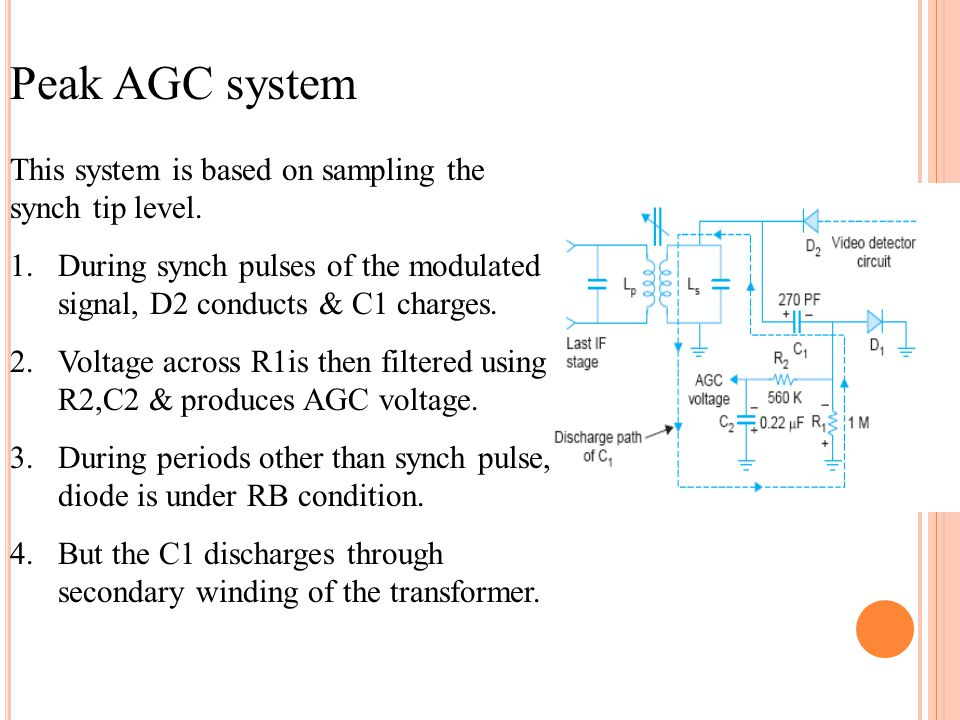 Peak AGC system This system is based on sampling the synch tip level.