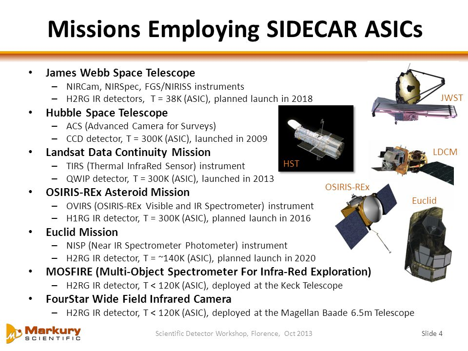 Missions Employing SIDECAR ASICs