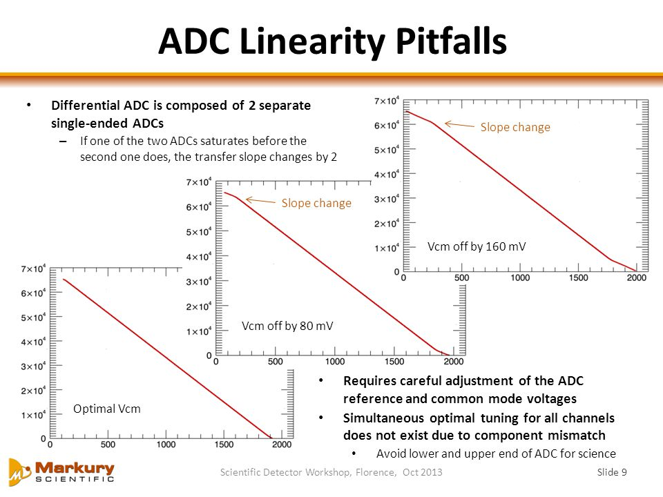 ADC Linearity Pitfalls