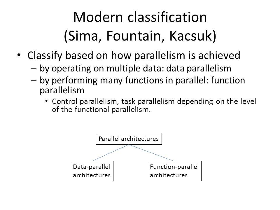 Modern classification (Sima, Fountain, Kacsuk)