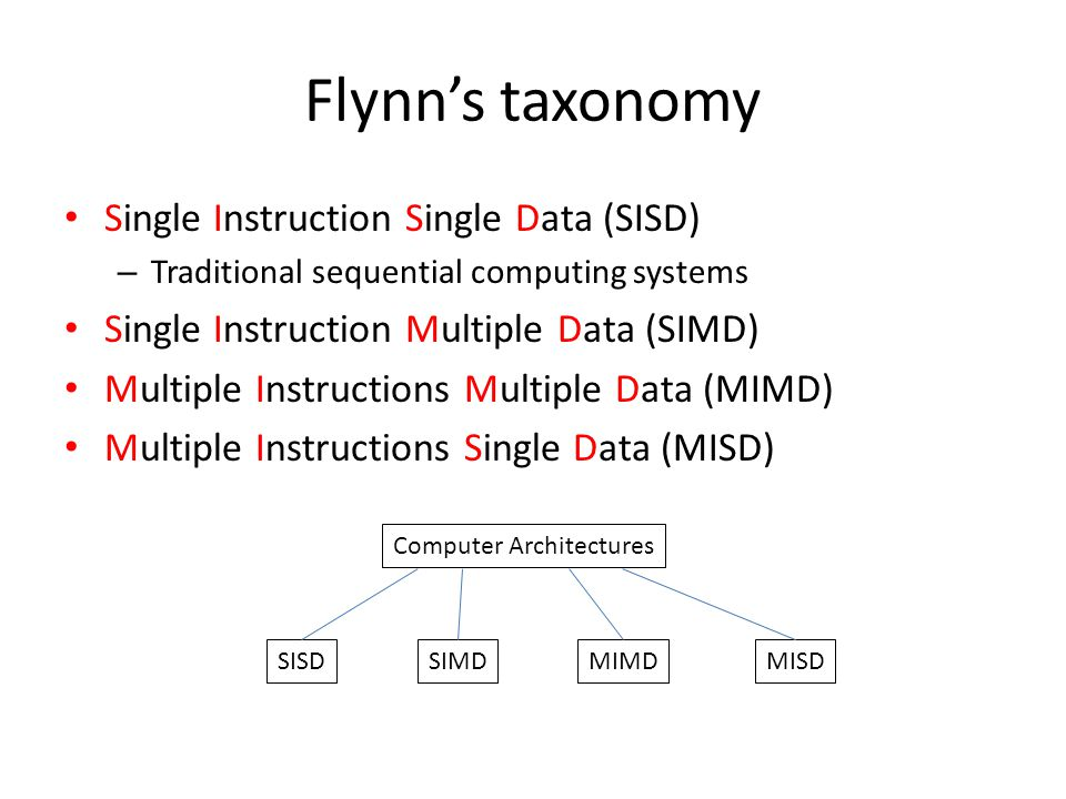 Flynn's taxonomy Single Instruction Single Data (SISD)
