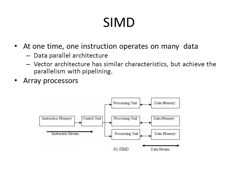 SIMD At one time, one instruction operates on many data