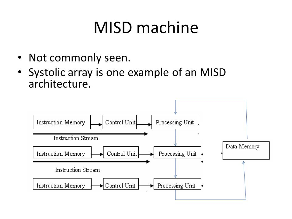 MISD machine Not commonly seen.