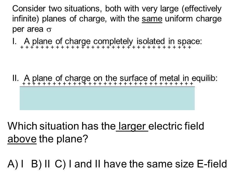 Which situation has the larger electric field above the plane