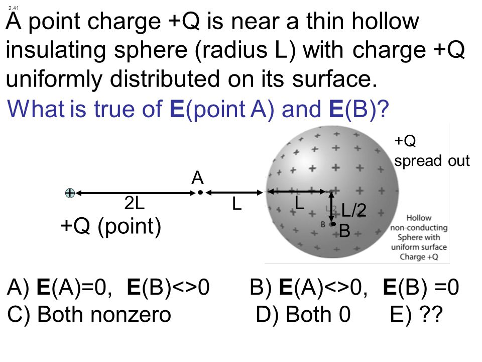 What is true of E(point A) and E(B)