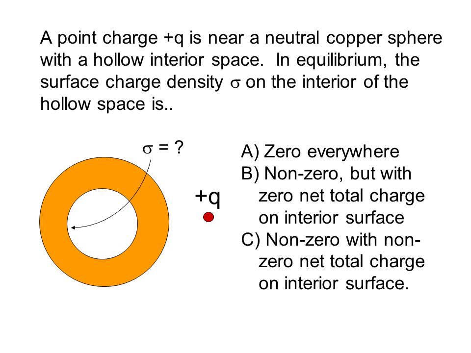 A point charge +q is near a neutral copper sphere with a hollow interior space. In equilibrium, the surface charge density s on the interior of the hollow space is..