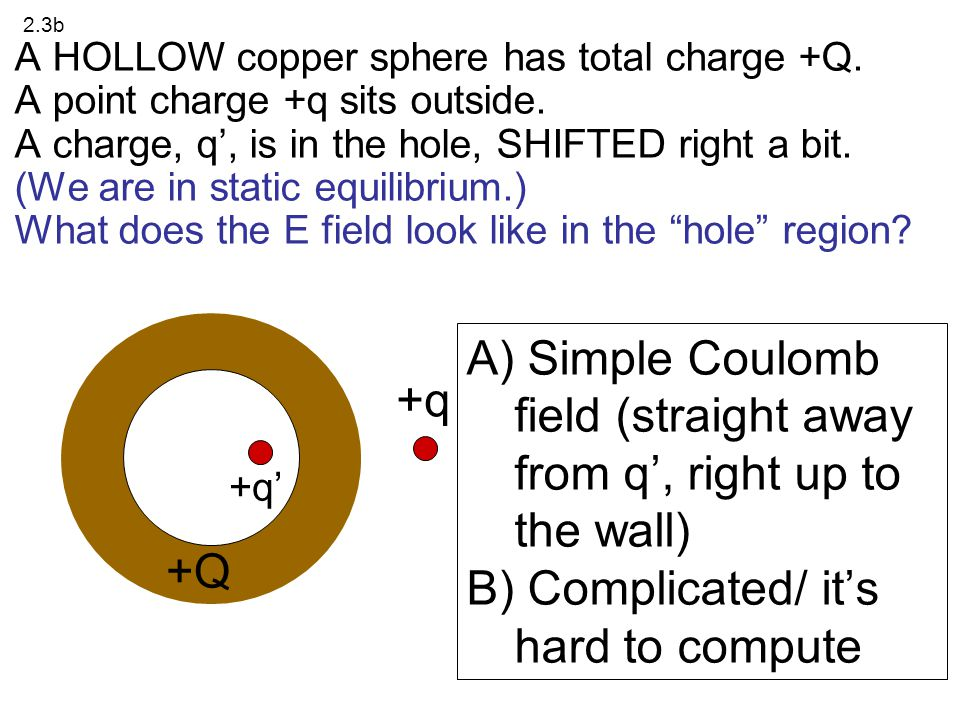 Simple Coulomb field (straight away from q', right up to the wall)