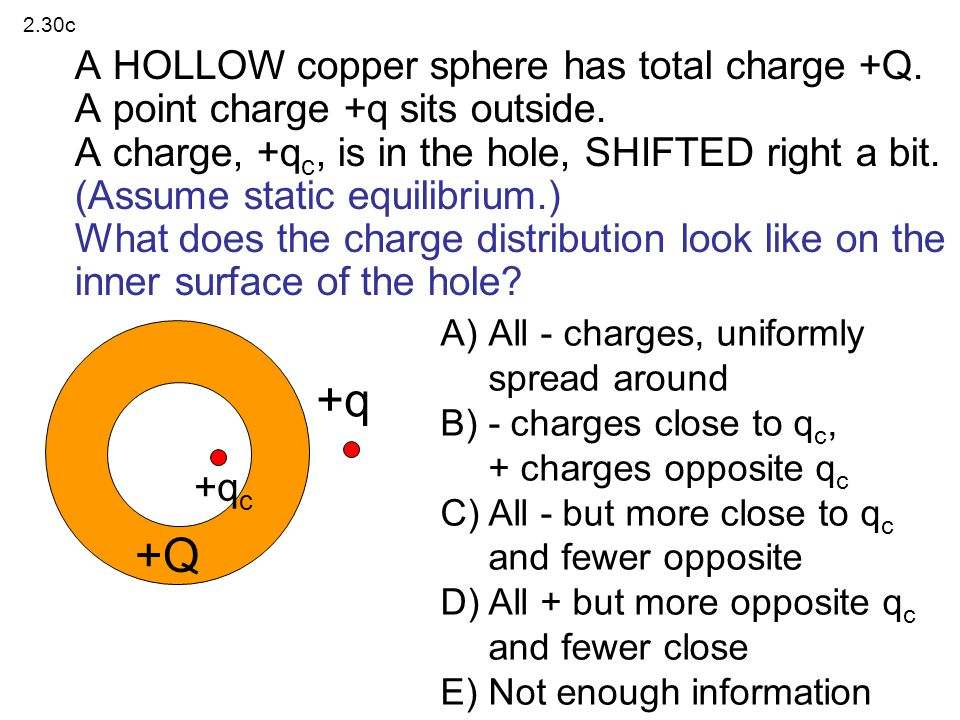 +q +Q A HOLLOW copper sphere has total charge +Q.