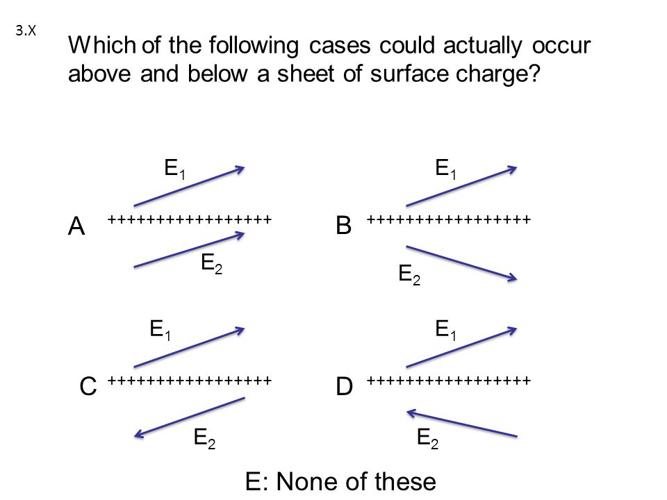 Which of the following cases could actually occur above and below a sheet of surface charge