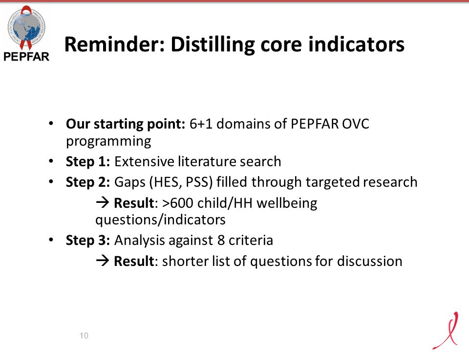 Reminder: Distilling core indicators