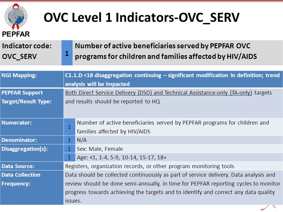 OVC Level 1 Indicators-OVC_SERV