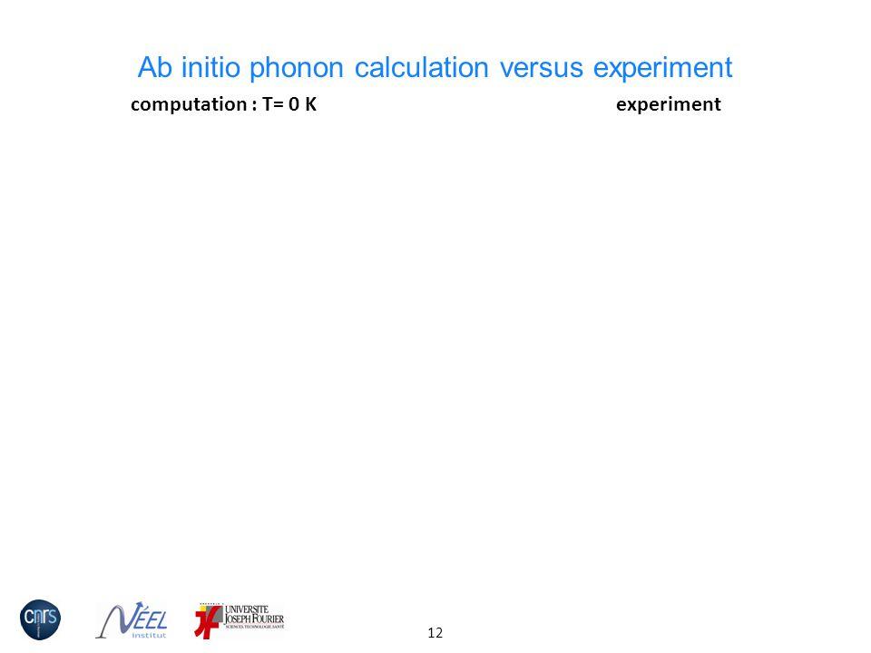 Ab initio phonon calculation versus experiment
