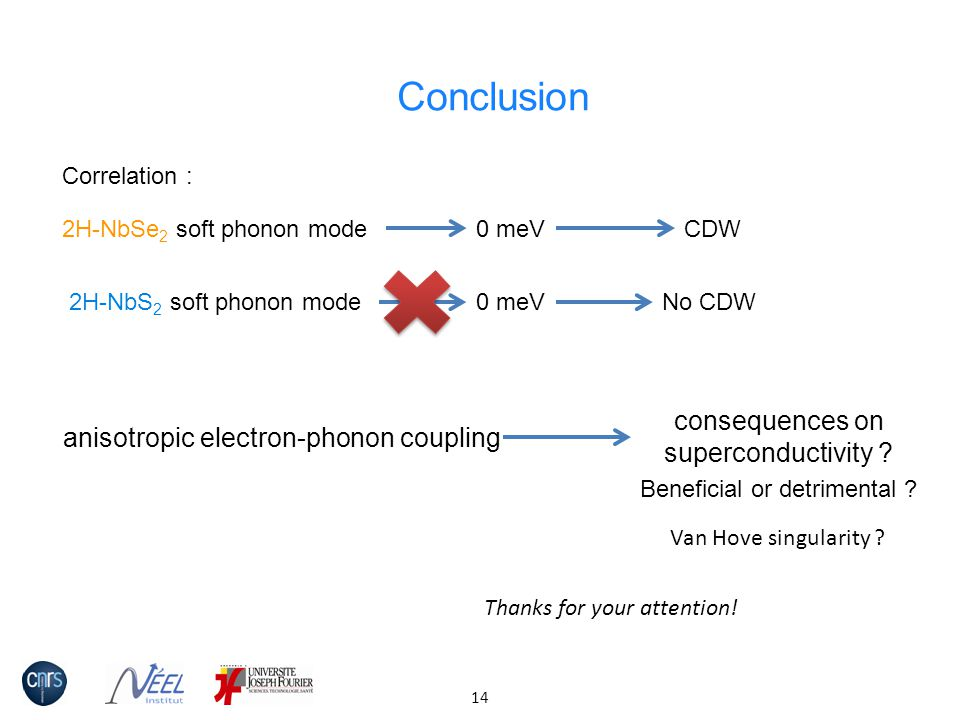 Conclusion consequences on superconductivity
