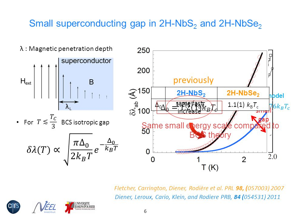 Small superconducting gap in 2H-NbS2 and 2H-NbSe2