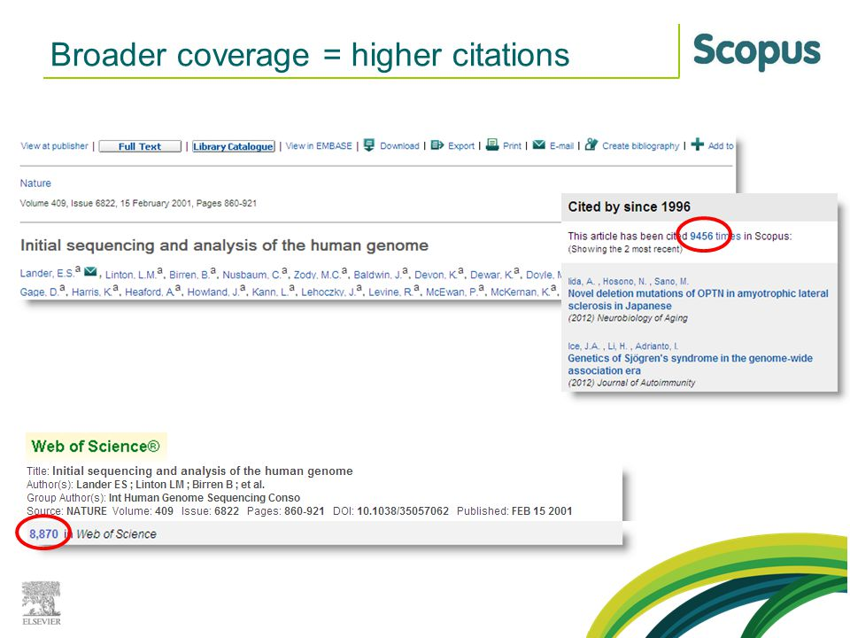 Broader coverage = higher citations