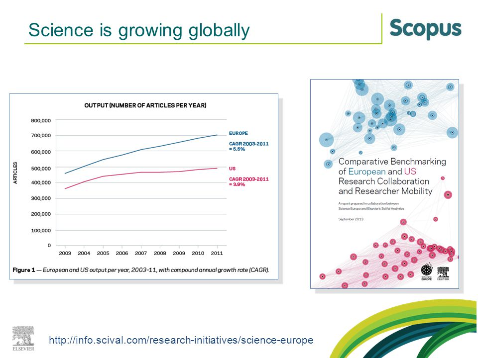 Science is growing globally