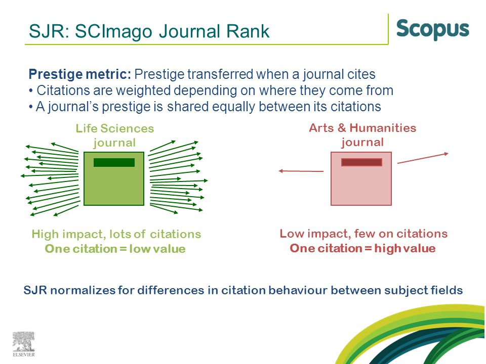 SJR: SCImago Journal Rank