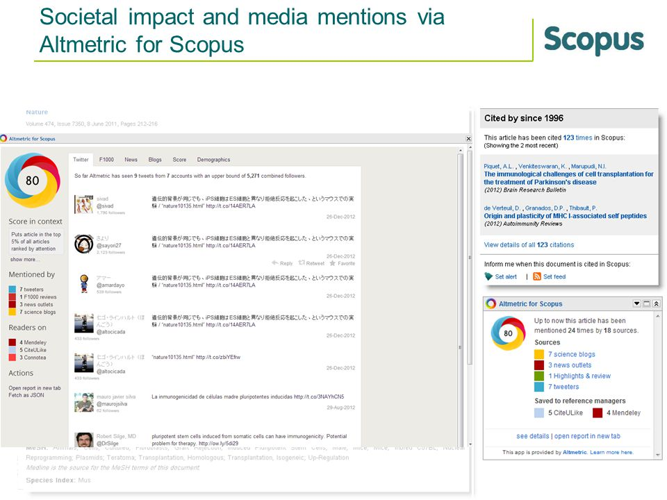 Societal impact and media mentions via Altmetric for Scopus