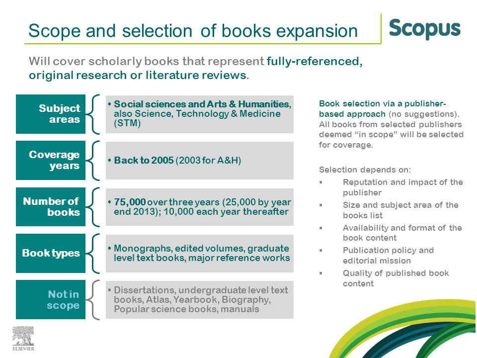 Scope and selection of books expansion