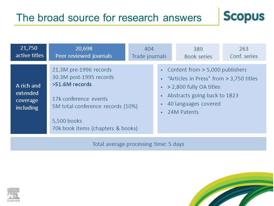 The broad source for research answers
