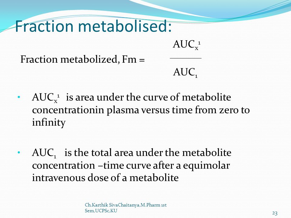 Fraction metabolised: