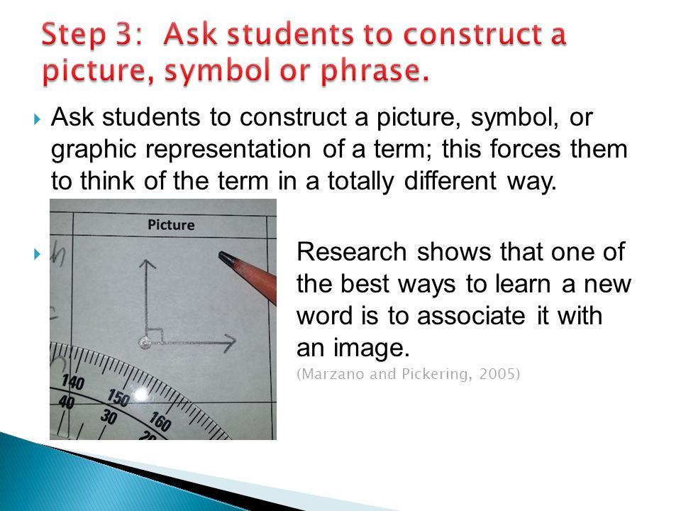 Step 3: Ask students to construct a picture, symbol or phrase.
