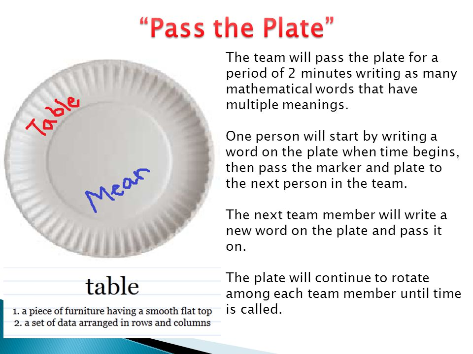 Pass the Plate The team will pass the plate for a period of 2 minutes writing as many mathematical words that have multiple meanings.