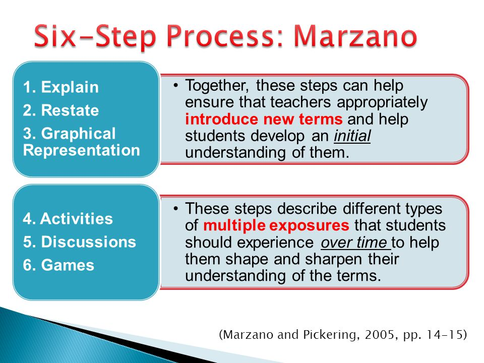 Six-Step Process: Marzano