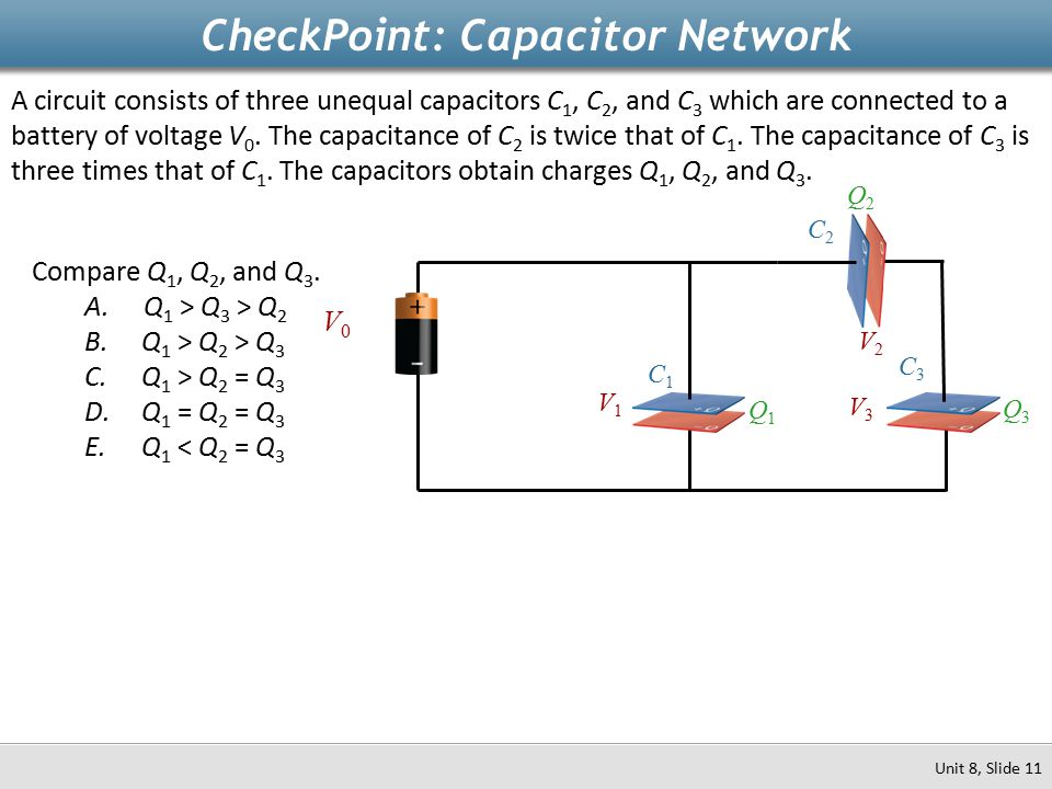 CheckPoint: Capacitor Network