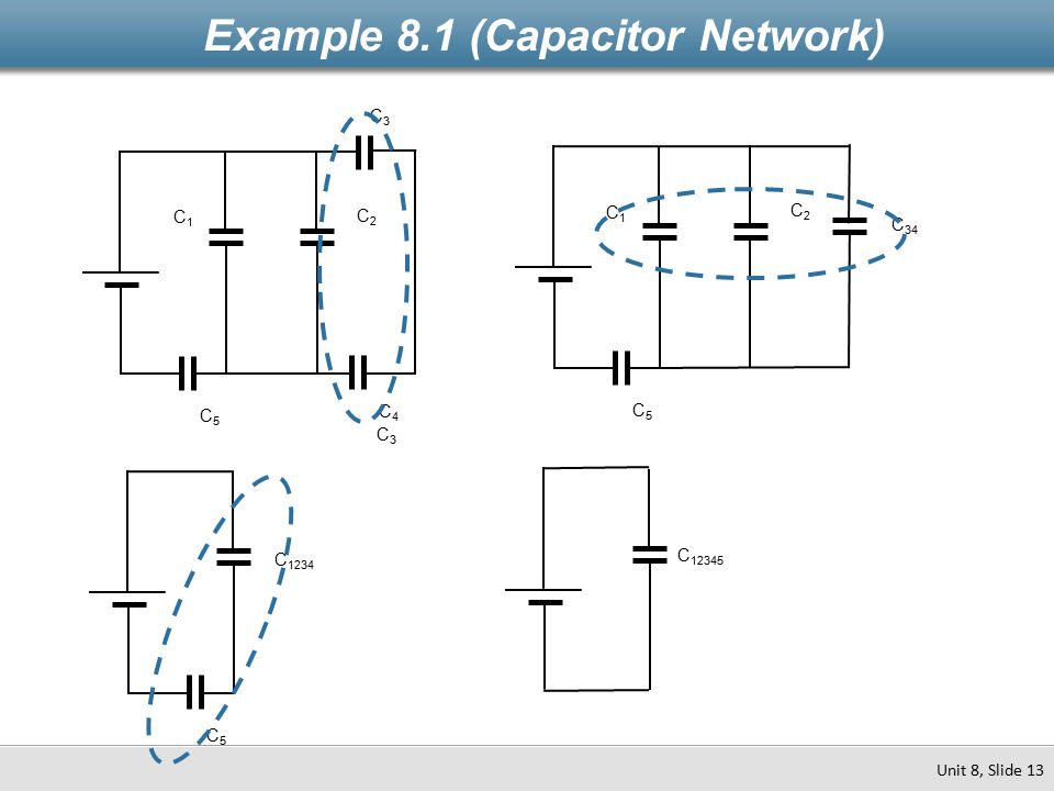 Example 8.1 (Capacitor Network)
