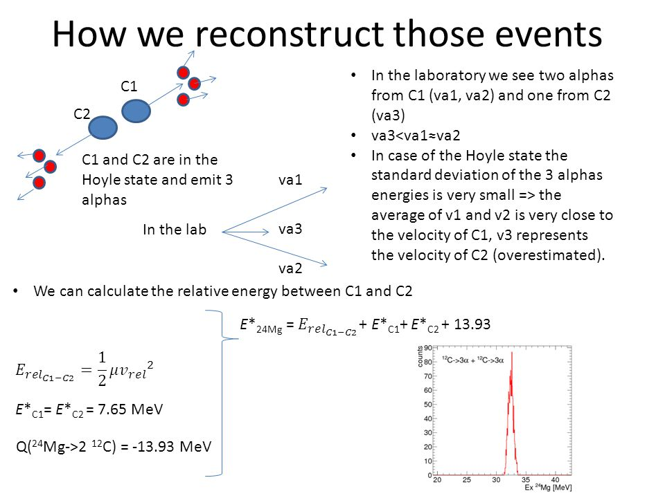 How we reconstruct those events