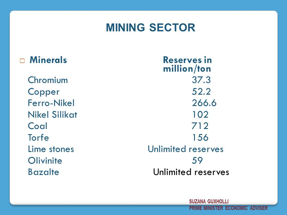 MINING SECTOR Minerals Reserves in million/ton Chromium 37.3