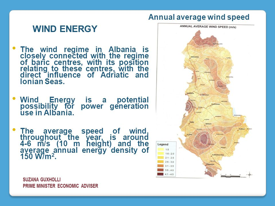 WIND ENERGY Annual average wind speed