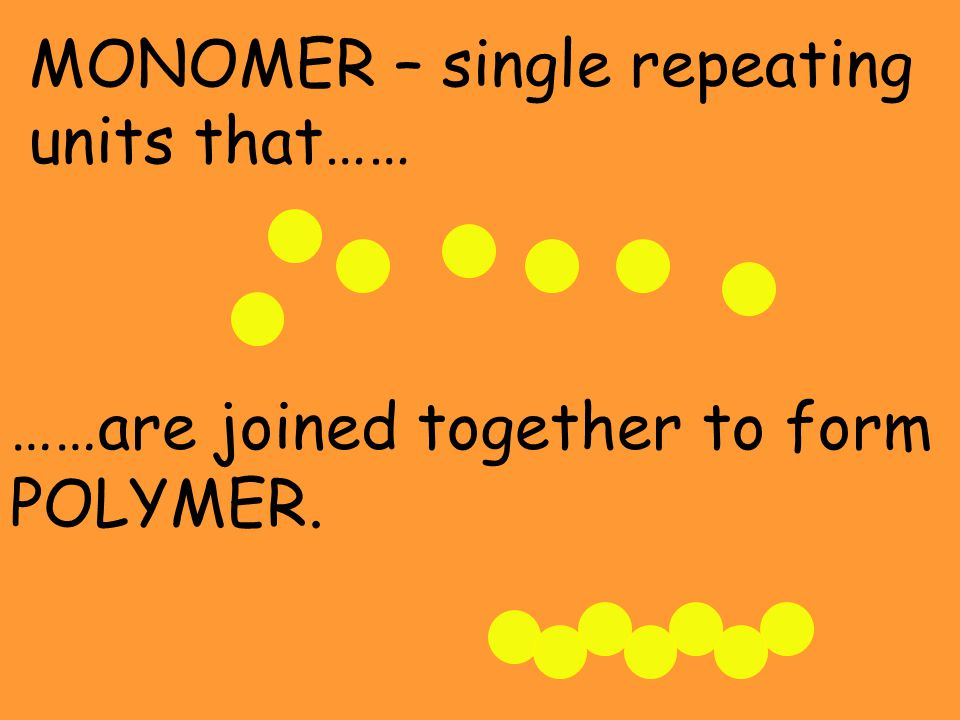 MONOMER – single repeating