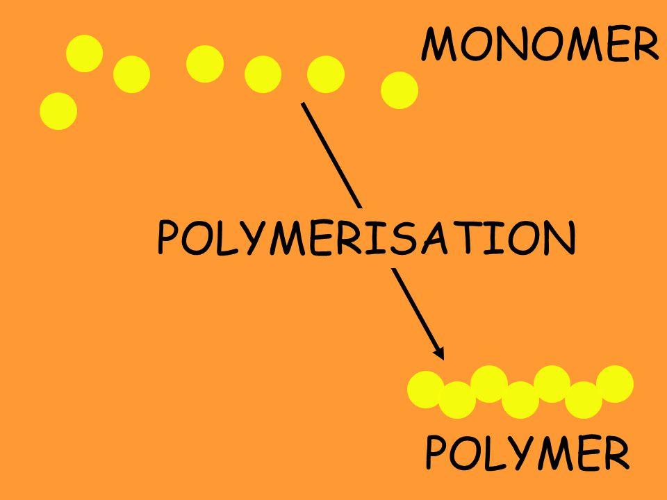 MONOMER POLYMERISATION POLYMER