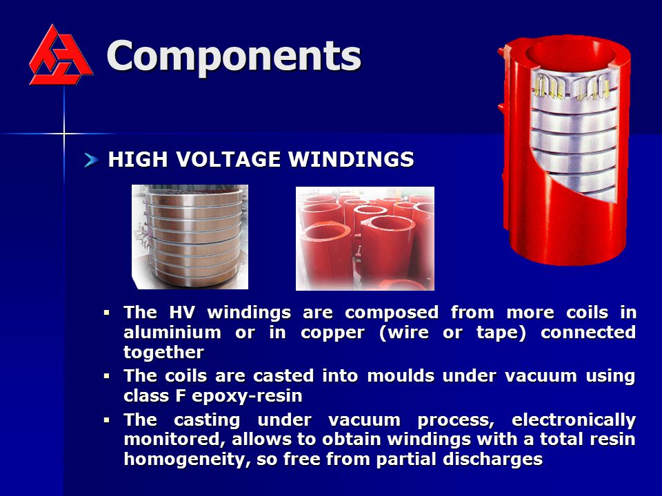 Components HIGH VOLTAGE WINDINGS