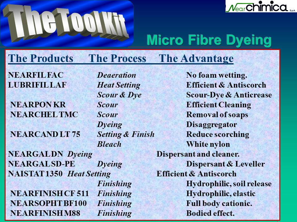 The Tool Kit The Products The Process The Advantage
