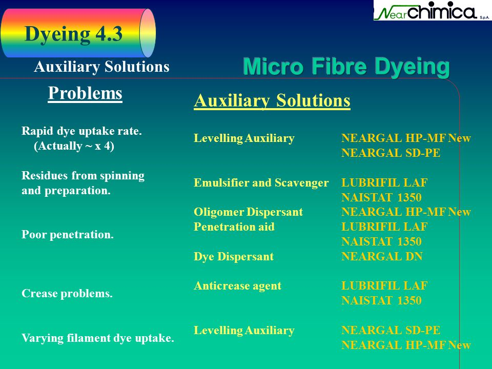 Dyeing 4.3 Auxiliary Solutions Auxiliary Solutions Problems