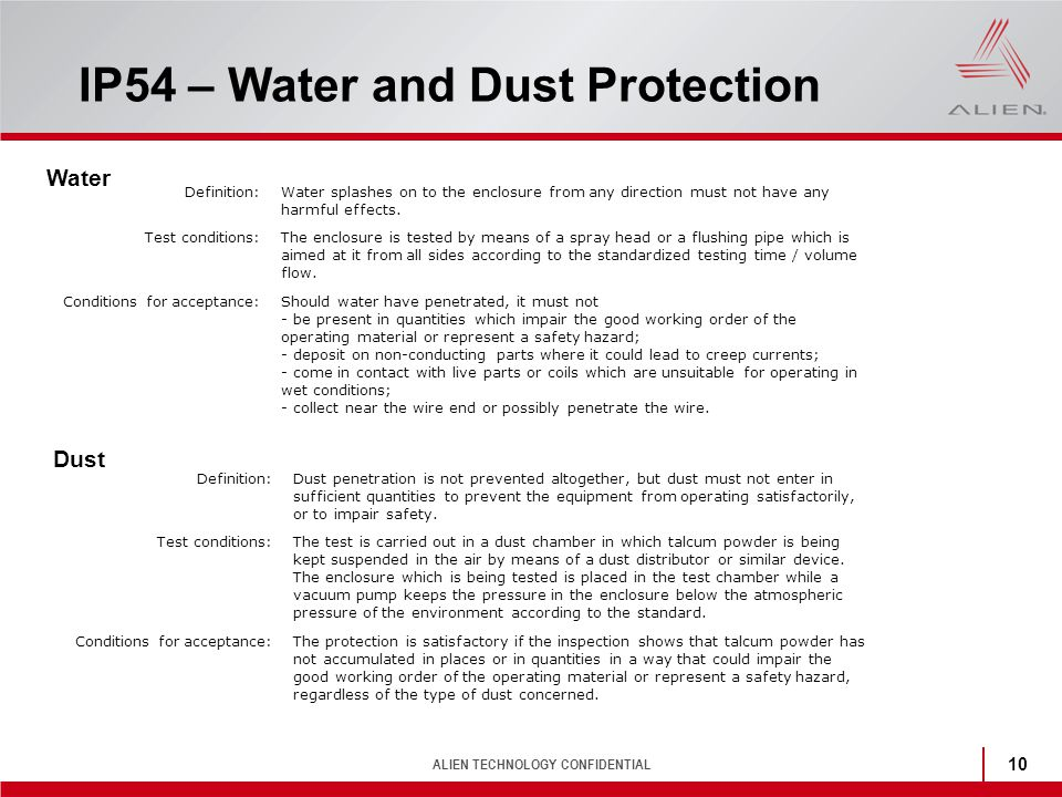 IP54 – Water and Dust Protection