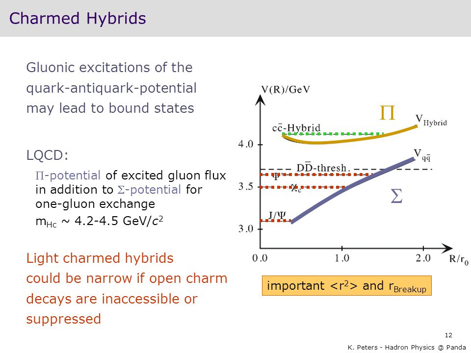 Charmed Hybrids Gluonic excitations of the quark-antiquark-potential may lead to bound states. LQCD: