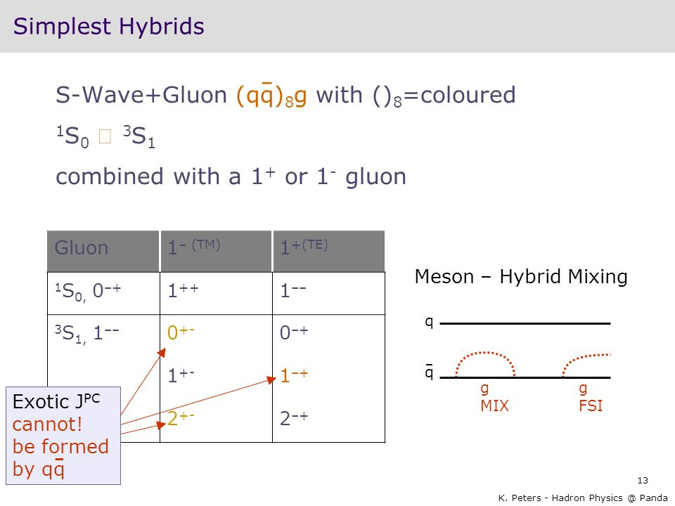 S-Wave+Gluon (qq)8g with ()8=coloured 1S0 ­¯ 3S1 ­­