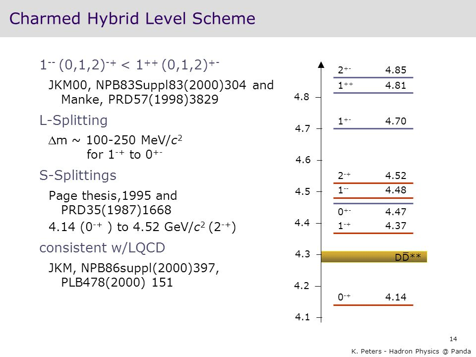 Charmed Hybrid Level Scheme