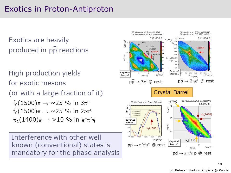 Exotics in Proton-Antiproton