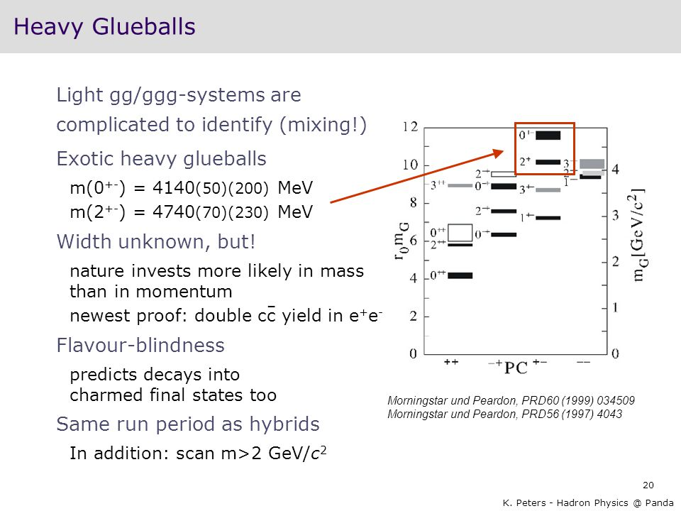 Heavy Glueballs Light gg/ggg-systems are complicated to identify (mixing!) Exotic heavy glueballs.