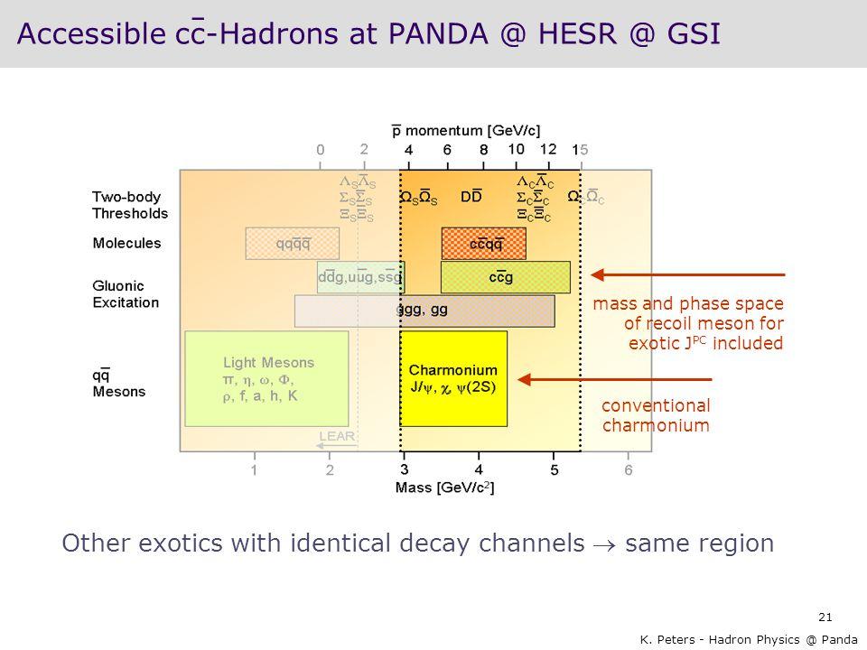 Accessible cc-Hadrons at PANDA @ HESR @ GSI