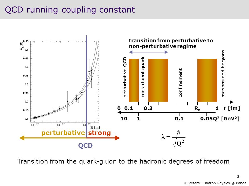 QCD running coupling constant